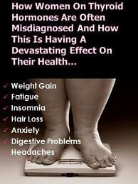 women on thyroid medication misdiagnosed