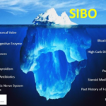 The Vicious Cycle of Nutritional Deficiencies Associated With SIBO And SIBO Diet