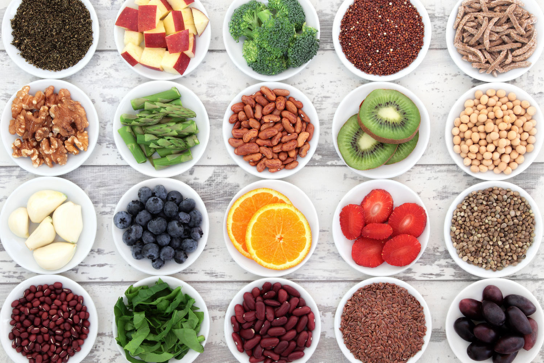 Multiple Immune Food Reactivity Screen