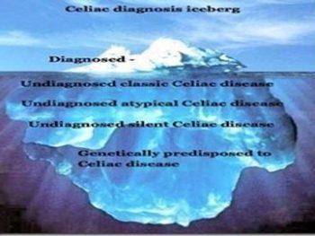 Genetic Testing For Celiac Disease 1