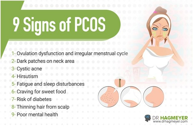 9 Signs You Might Have PCOS 2